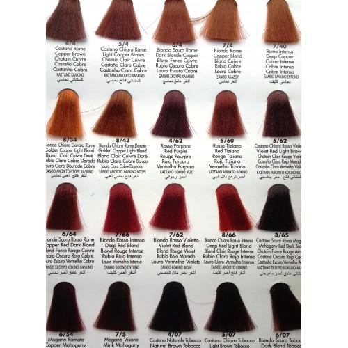 Краска для волос innovation отзывы